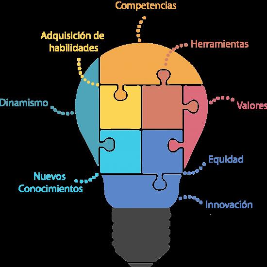 principios-de-metodologia.png